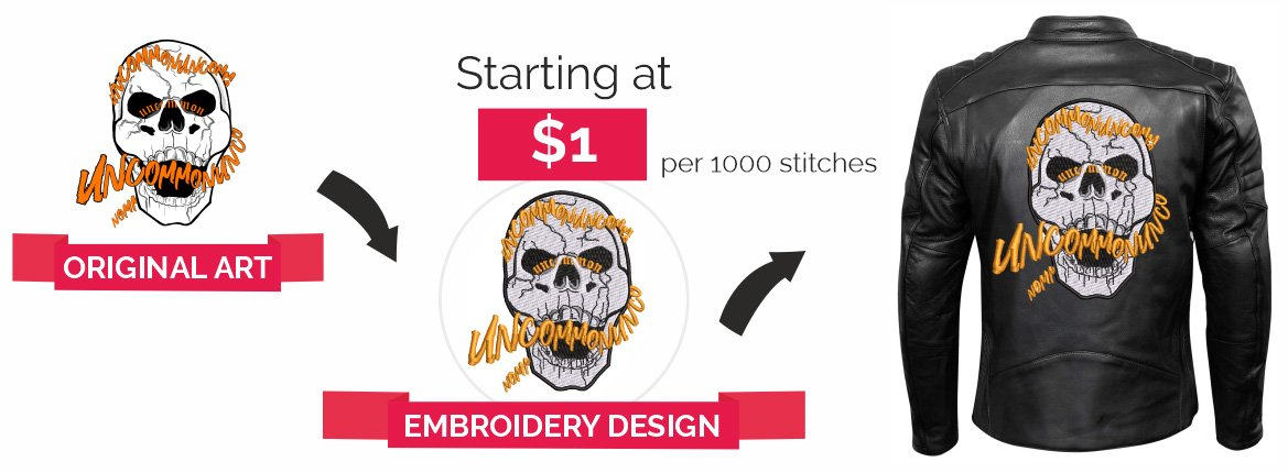 Embroidery Digitizing Banner